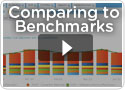 Comparing to Benchmarks