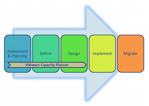 what is capacity planning Capacity planning measures of capacity no single capacity measure is applicable to all types of situations part four ca9acity, location, and layotlt.