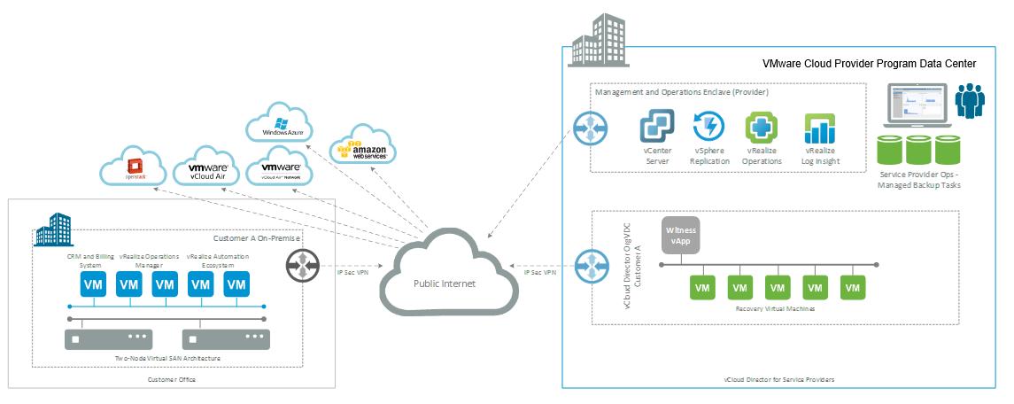 3 3 Use Case 3 – Small Medium Enterprise (SME) Public Cloud Broker